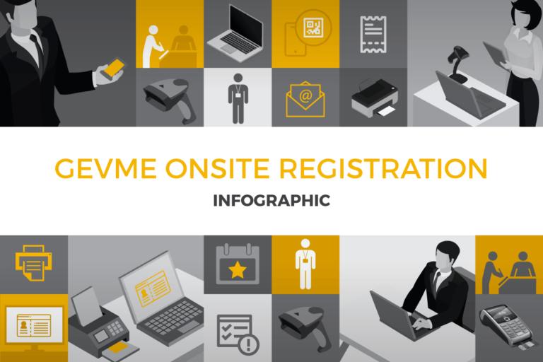 GEVME Onsite Registration Infographic